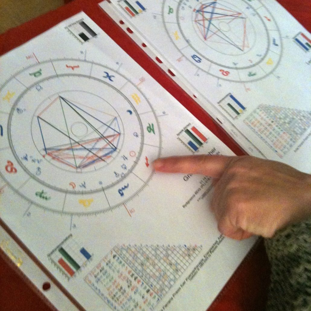 horoskop von hand berechnen und zeichnen anita ferraris. Black Bedroom Furniture Sets. Home Design Ideas